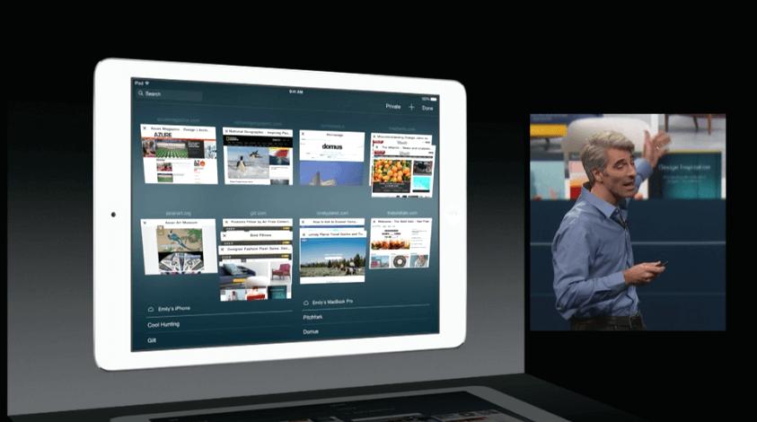 Apple iOS 8 - iPad Tabs