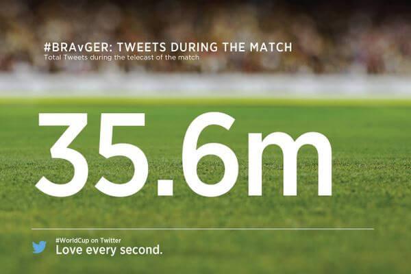 Twitter Rekord - Deutschland gegen Brasilien