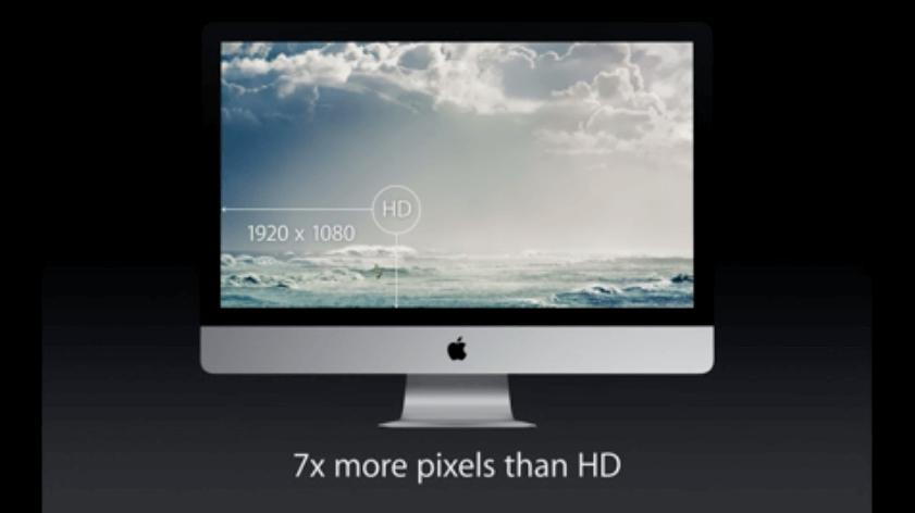 Retina 5K Display vs. Full HD