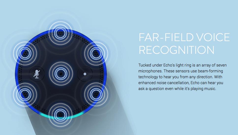 Amazon Echo - Mikrofone für Alexa