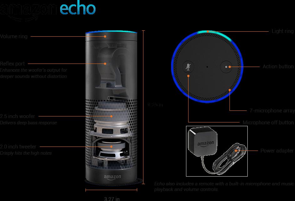 Amazon Echo Hardware