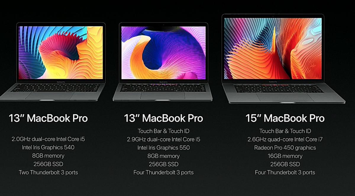 MacBook Pro (2016) Modelle im Überblick